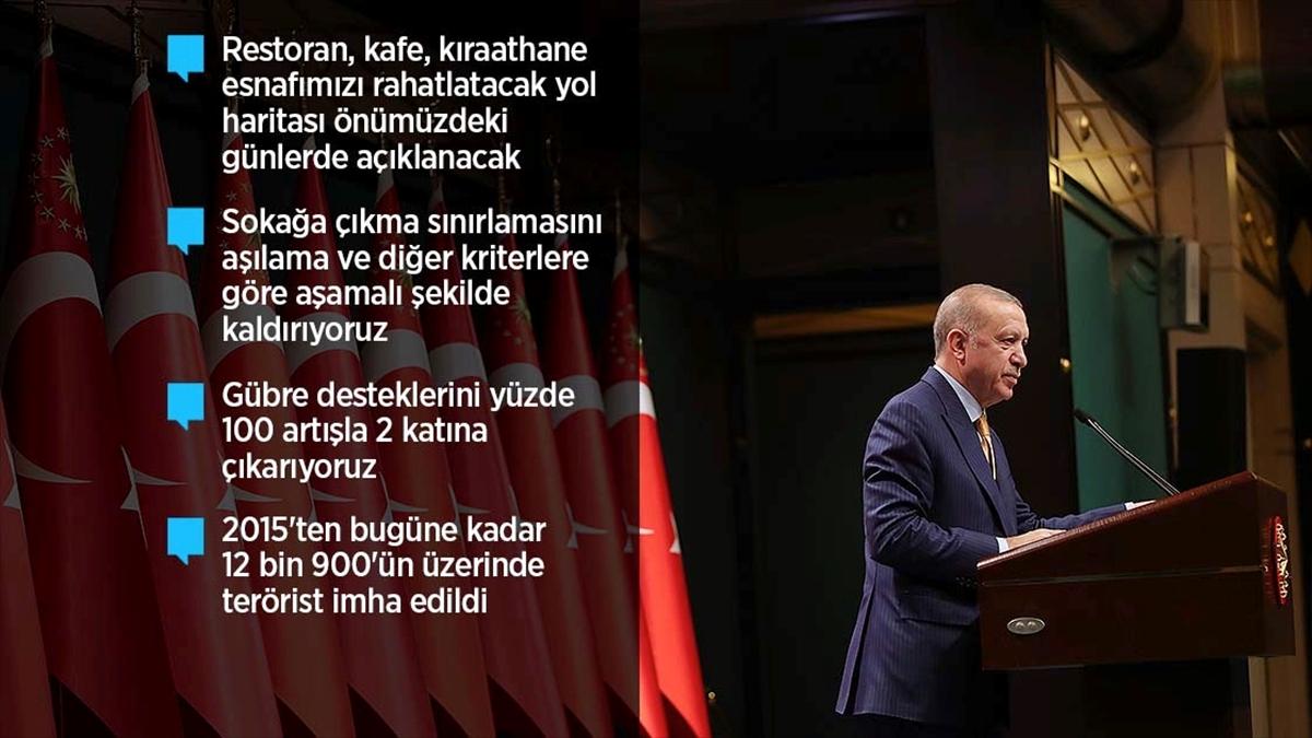 Cumhurbaşkanı Erdoğan: Mart başı itibarıyla kademeli normalleşme sürecini başlatıyoruz